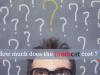 cost of amcat test