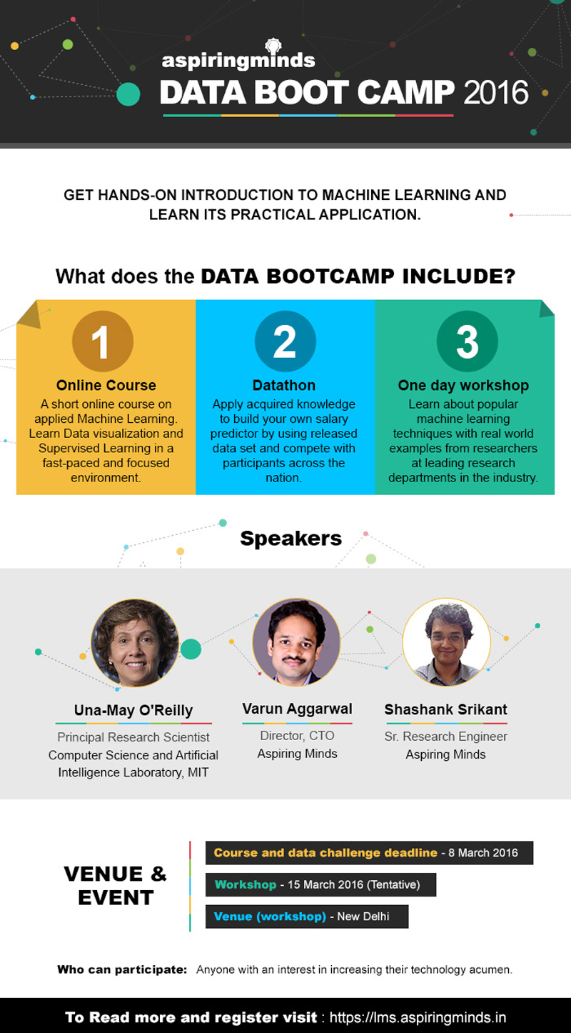 AMDataBootCamp2016