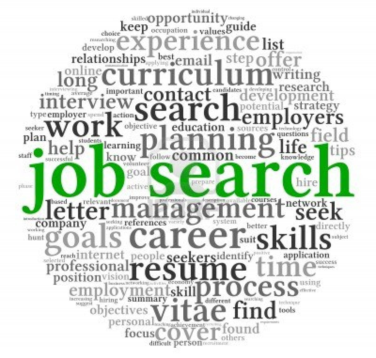 job search blogs brightspyre blog sharing thoughts on human ...