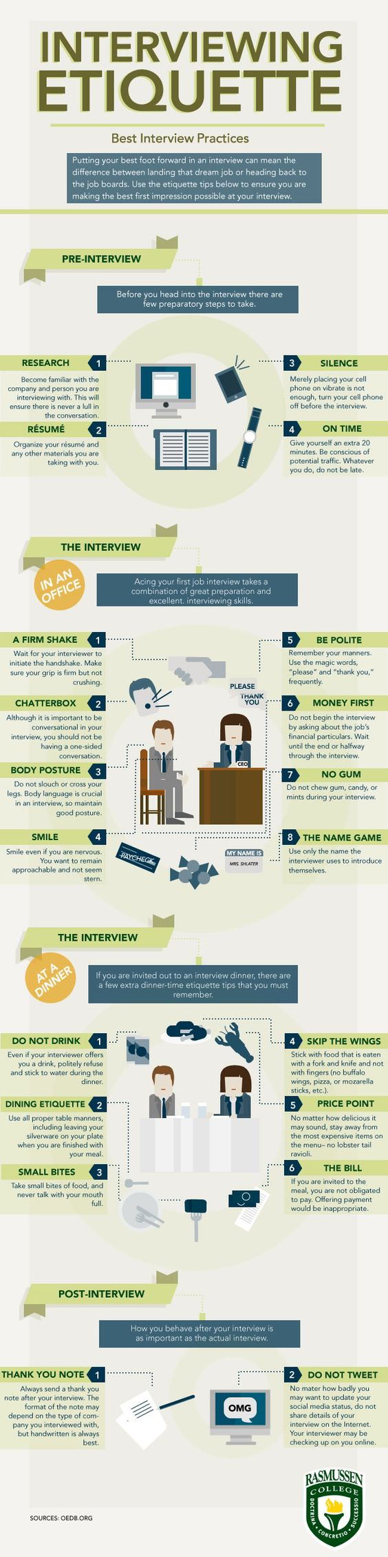 Interview etiquette_infographic