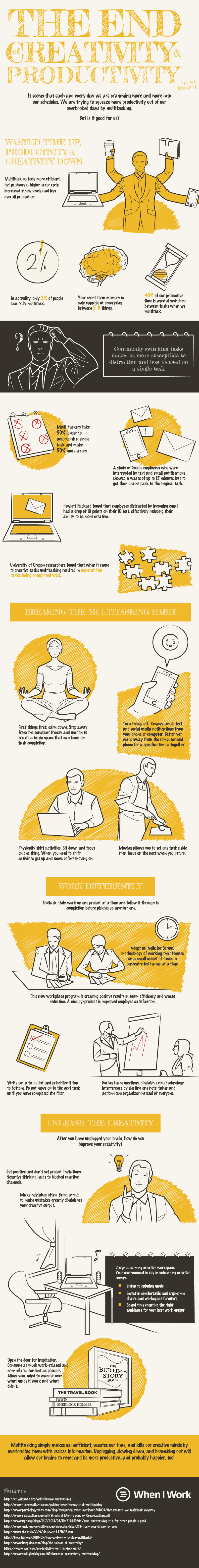 productivity-as-we-know-it-infographic