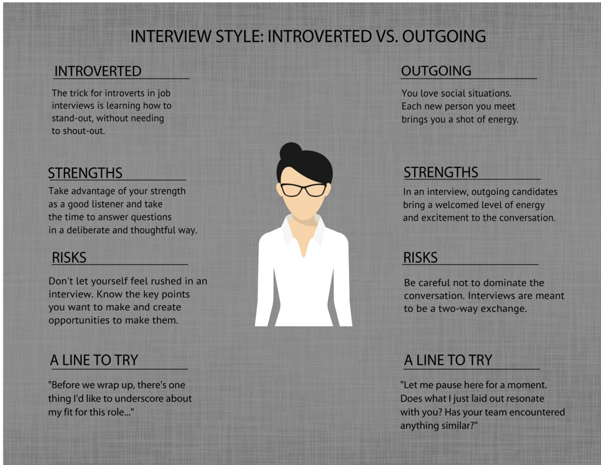 interview tip 1