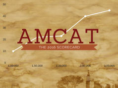 The AMCAT 2016 report card
