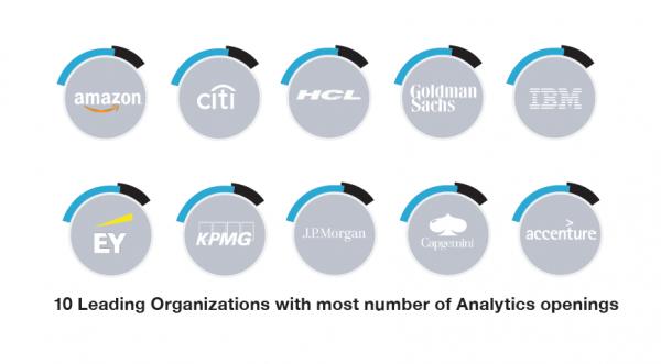 Data Analysis Jobs