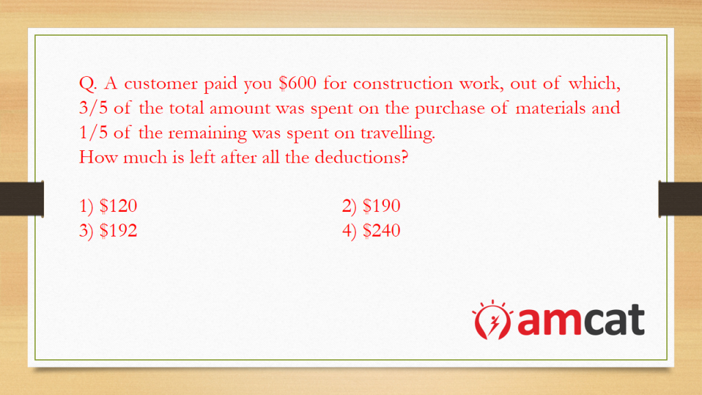 An example of calculating profits.