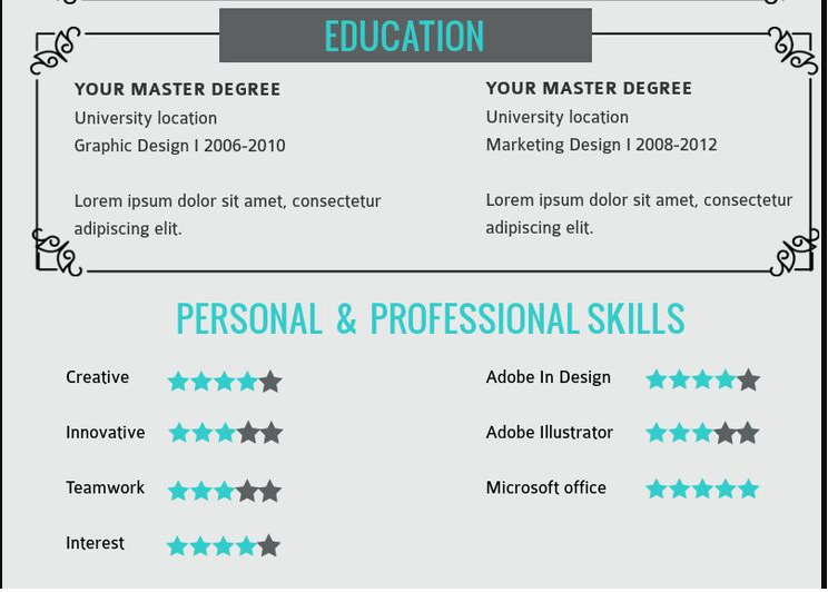 Balance Your Skills Against Your Education, Leaning Towards The First.  (Image: Pinterest  Content Writer Resume