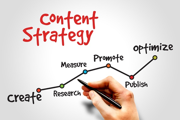 Marketing and Content Executive jobs in Gurgaon.