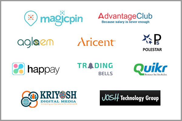 Small and medium sized companies that have been the part of AMCAT.