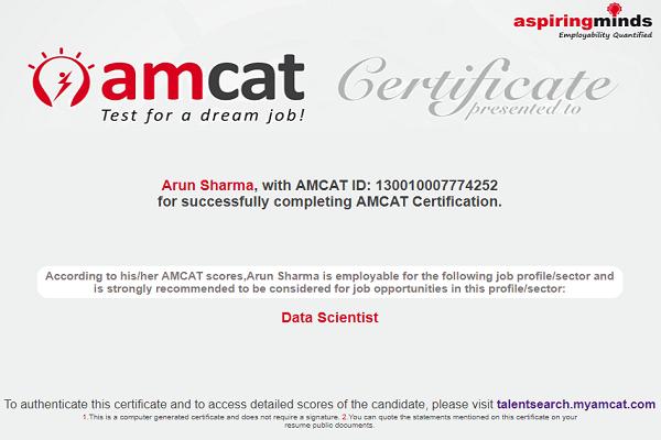 Data Scientist Certificate by AMCAT.