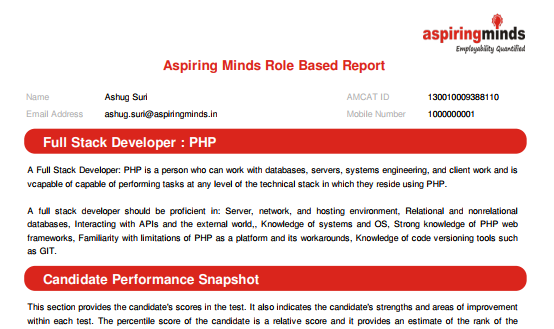 The feedback report to help you understand your performance and know the areas you should work on.