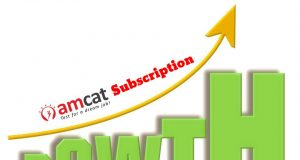 amcat subscription renewal
