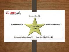 amcat exam personality test