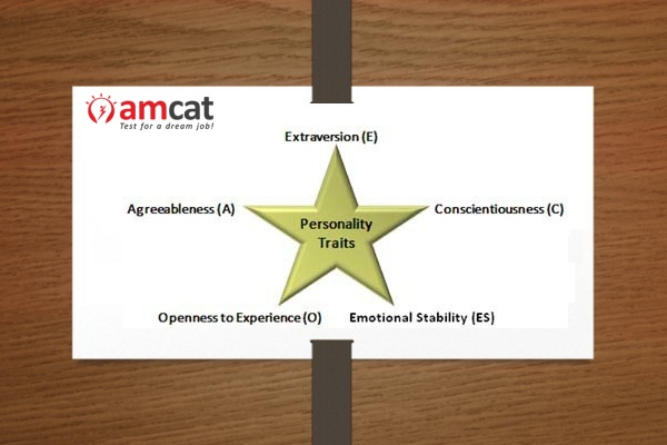 amcat exam personality test