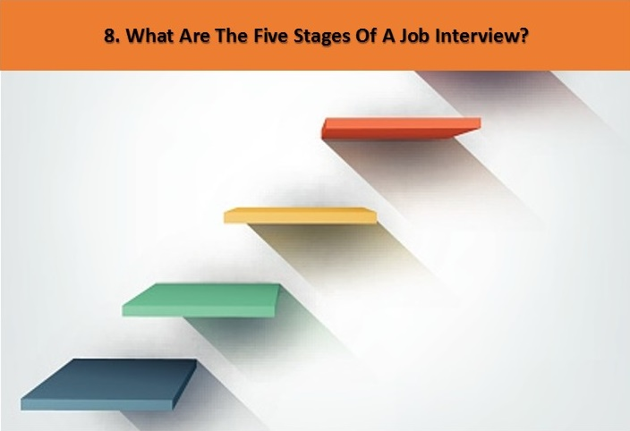 stages of a job interview