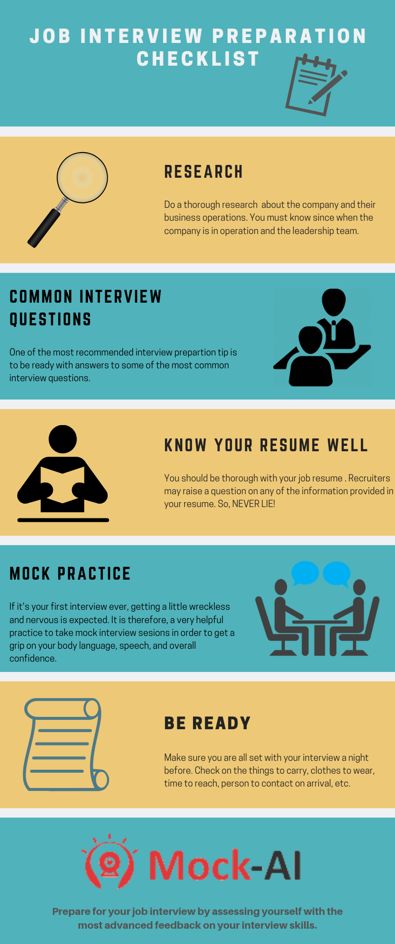 job interview preparation infographic
