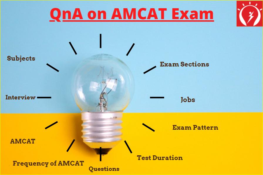 FAQs about AMCAT Exam