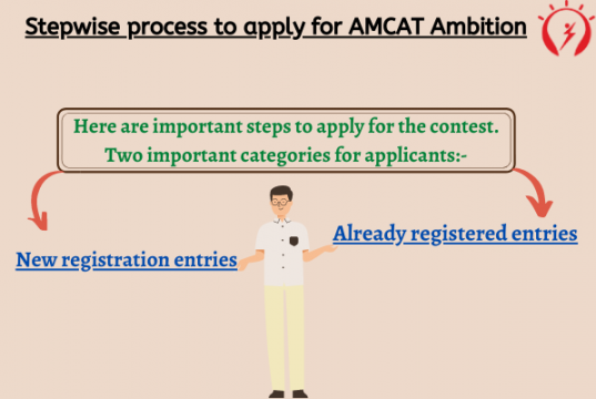 Stepwise process to apply for AMCAT Ambition