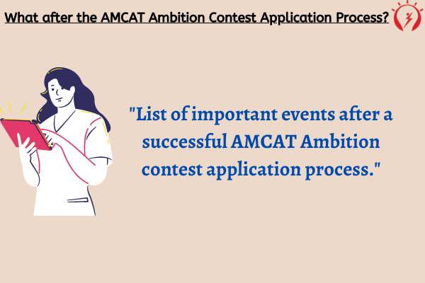 What after the AMCAT Ambition Contest Application Process?