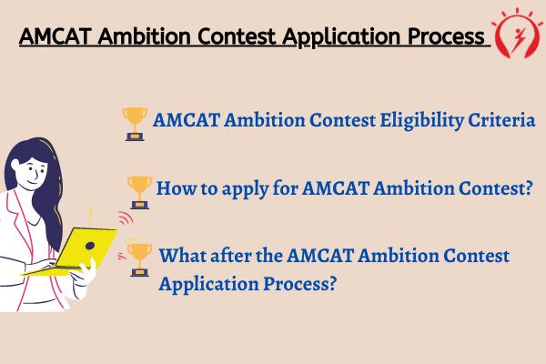 AMCAT Ambition Contest Application Process