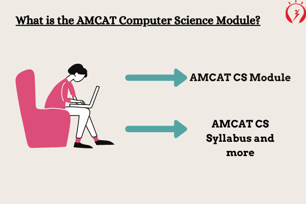 What is the AMCAT Computer Science Module?