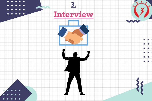 Interview Round