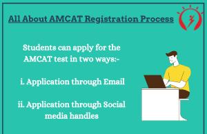 All About AMCAT Registration Process