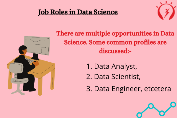 Job Roles in Data Science