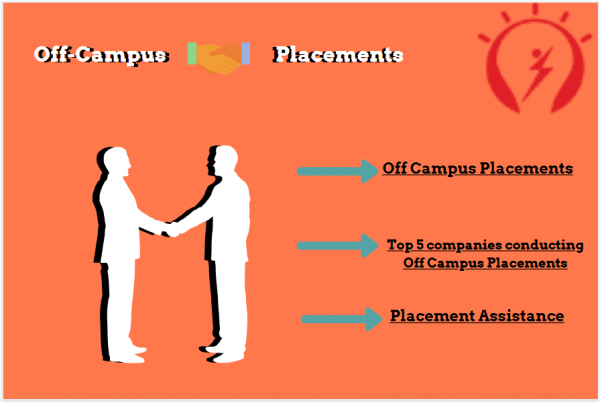 Off-Campus Placements