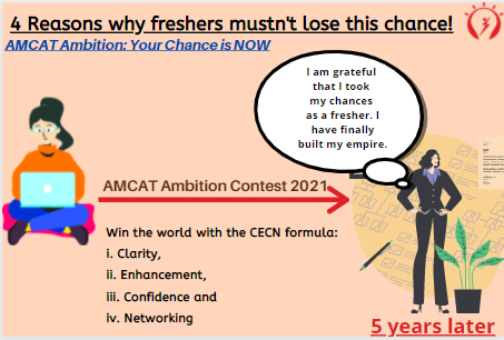 Four reasons why every fresher must take the AMCAT Ambition Contest?