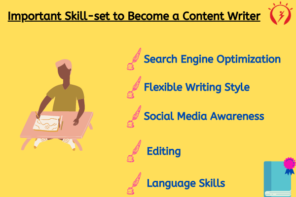 Important Skill-set to Become a Content Writer