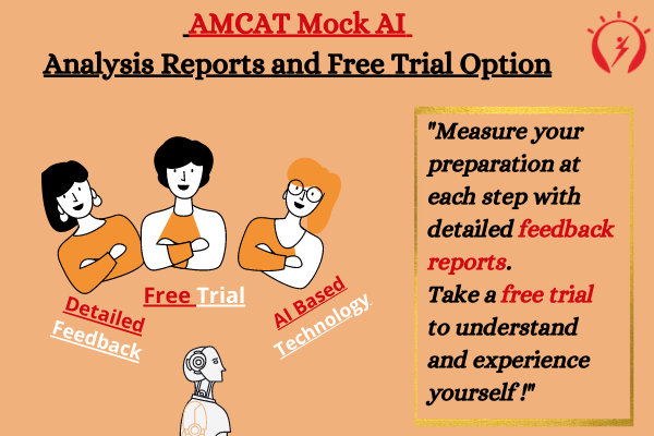 AMCAT Mock AI Analysis Reports and Free Trial Option