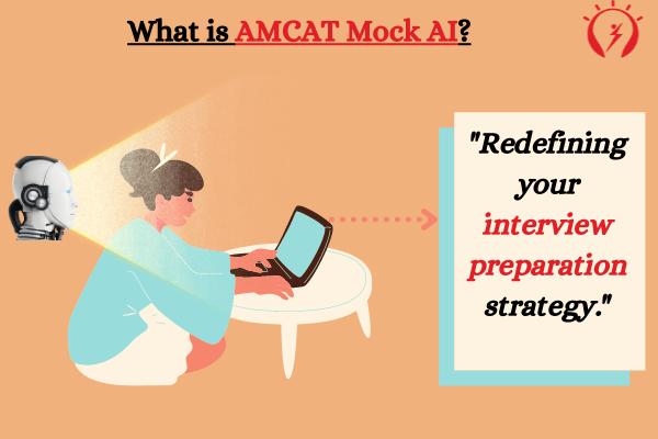 What isAMCAT Mock AI?