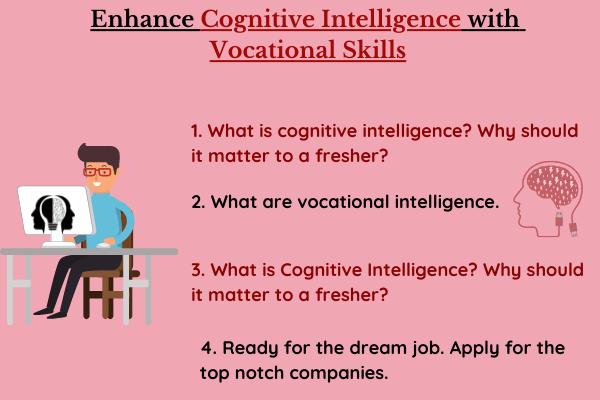 cognitive intelligence