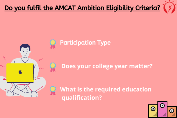 Do you fulfil the AMCAT Ambition Eligibility Criteria?