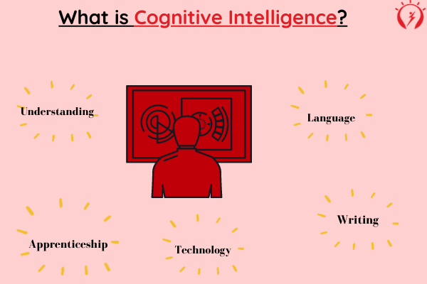 What is Cognitive Intelligence?