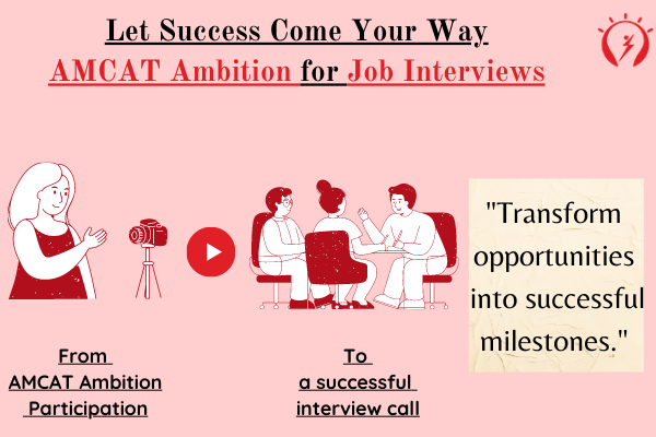 AMCAT Ambition for Job Interviews