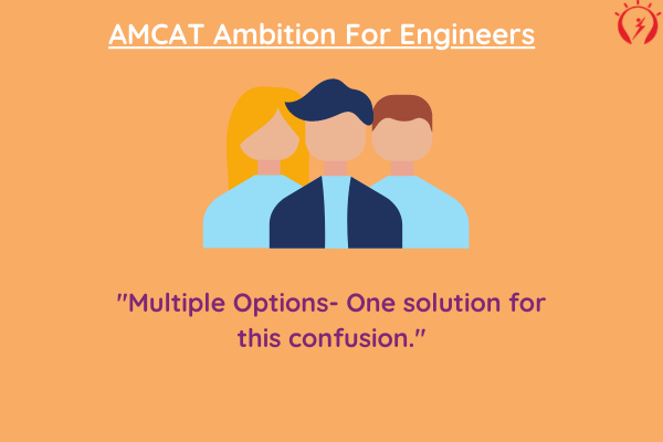 Why every engineer must participate in AMCAT Ambition Contest