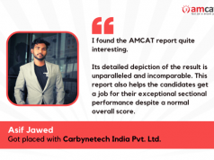 Got placed with Carbynetech India Pvt. Ltd.