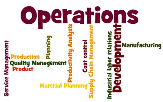 operations managemente Earn your online bachelor's degree in operations management & analysis from ashford university discover our online operations management bachelor's degree program - get started today.