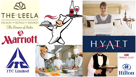 Island Hospitality Management Jobs